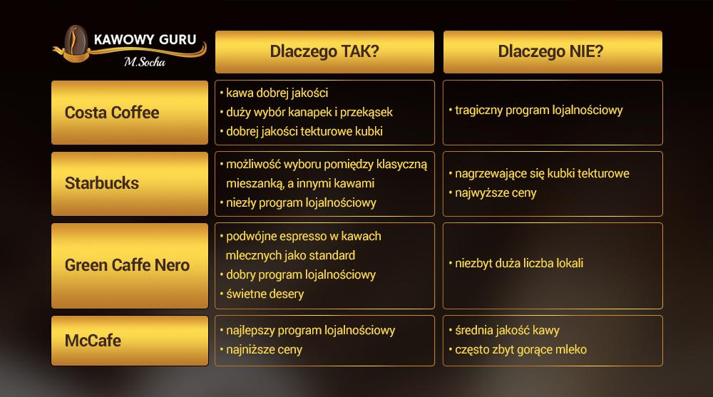 tabela_03